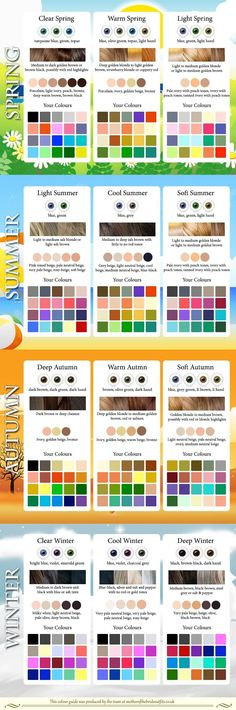 blog_what-colours-suit-you_50fe88d4eeaa1.jpg (800×2409)