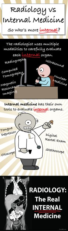 Radiology Comic: Internist vs. Radiologist