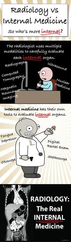 Radiology Comic: Internist vs. Radiologist