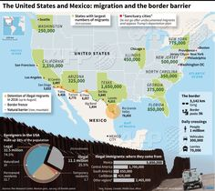 """The United States and Mexico: migration and the border barrier"" Washington Dc, Seattle, Chicago, New Jersey, Illinois, Boston, Donald Trump, Sanctuary City, News Agency"