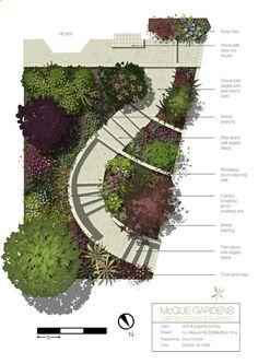 Plan & Skecthing - Cahier de styles - Compilation thématiques d'images et d'idées. Plan - skechting © Atelier de Paysage - JesuisauJardin.fr - Paris