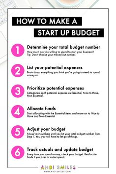 How to Make a Startup Budget for Your New Business - Finance tips, saving money, budgeting planner Making A Business Plan, Small Business Start Up, Business Plan Template, Starting A Business, Creating A Business, The Plan, How To Plan, Business Planner, Business Advice