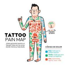 partes donde duele mas y menos tatuarte 2