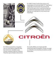 citroen_logo_historia.jpg