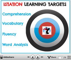 Learning Targets for Istation Reading  http://www.edtechreflections.com/