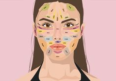 Pimples on the face? That can be the reason! Will Turner, Gesicht Mapping, Face Mapping, Acne Causes, Clear Skin Tips, Beauty Treats, Radiant Skin, Beauty Review, Leiden