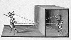 camera obscura | camera-obscura-granger.jpg