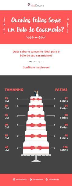 Infográfico - Quantas fatias serve um bolo de casamento? Perfect Wedding, Dream Wedding, Wedding Day, Christmas Photo Booth, Brick Patterns Patio, Marry You, Wedding Tips, Wedding Designs, Wedding Decorations
