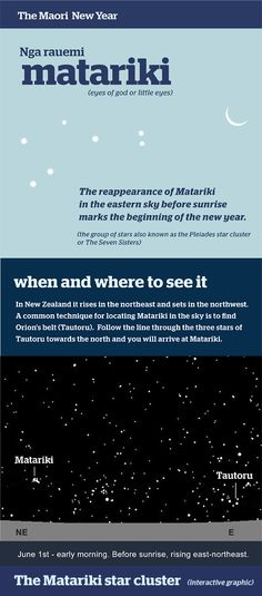 Matariki (Pleiades, Maori New Year) Teaching Skills, Teaching Resources, Maori Legends, Maori Words, Maori Symbols, New Zealand Image, Maori Designs, Classroom Board, Library Activities