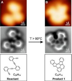Scientists Capture First Images of Molecules Before and After Reaction.  — Every chemists dream -- to snap an atomic-scale picture of a chemical before and after it reacts -- has now come true, thanks to a new technique developed by chemists and physicists at the University of California, Berkeley.