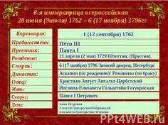 8-я императрица всероссийская 28 июня (9июля) 1762 – 6 (17 ноября) 1796гг Анна П