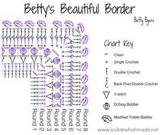 Bettys Beautiful Border How to Crochet:  Bettys Beautiful Border {Photo Tutorial}