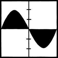 Image result for Kadison-Singer problem