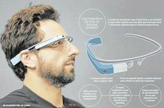 interesting facts to know Google Glass, Smartwatch, Blue Ocean Strategy, Transparent Design, Nanotechnology, Future Tech, Cloud Computing, Google News, Logitech