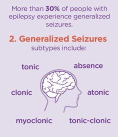 into two main types: Focal (partial)seizures and generalized seizures Myoclonic Epilepsy, Epilepsy Facts, Epilepsy Types, Epilepsy Awareness Month, Generalized Epilepsy, Seizure Disorder, Purple Day, Seizures, Migraine