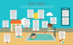 safety tips and rules for kids