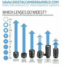 Lense width