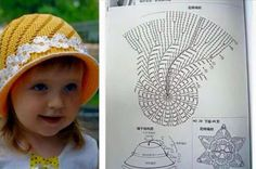 Baby hats can be a moderately challenging project for beginners crochet practitioners, but with a little practice, you can make a variety o. Childrens Crochet Hats, Crochet Kids Hats, Crochet Cap, Crochet Diagram, Crochet Beanie, Crochet Motif, Crochet Stitches, Knitted Hats, Crochet Patterns