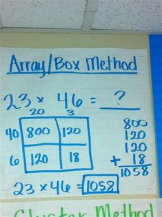 math anchor charts for multiplication and division