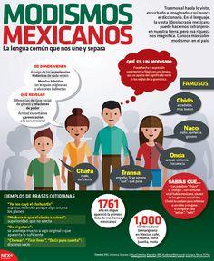 Chale, chamba y transa son sólo algunos de los modismos, expresión en una lengua que se aparta de las reglas gramaticales, que nos identifican como mexicanos. #Infographic