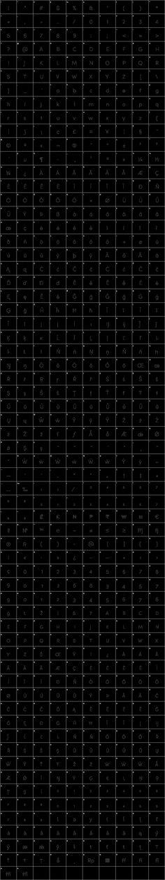 Sofia Pro Glyph Map