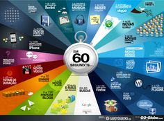 60 segundos internet