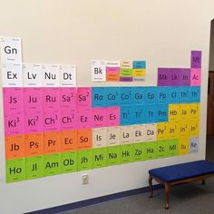 Periodic Table of the Books of the Bible @ Brownsburg church of Christ, Indiana