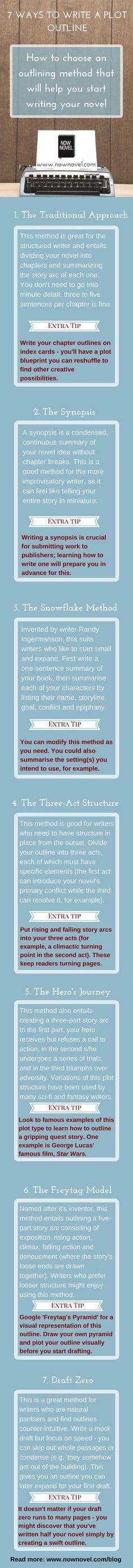 Take A Peak At Readers\u0027 and Writers\u0027 Shopping Lists Writing advice