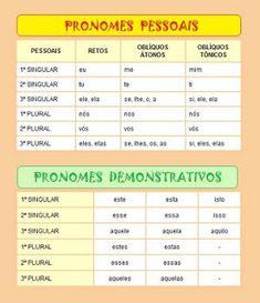 PRONOME ATIVIDADES GRAMÁTICA EXERCÍCIOS PARA IMPRIMIR | PORTAL ESCOLA
