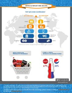 Image result for trend infographic