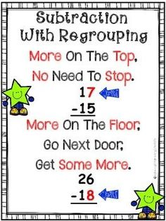 Subtraction With Regrouping Chant Poster FREEBIE #teachingkidsmath