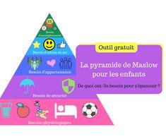 Outil gratuit : la pyramide de Maslow pour les enfants Papa Positive, Abraham Maslow, Positivity, Education, Motivation, Communication, Alice, French, Self Esteem