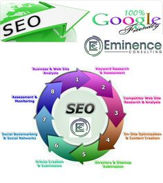 Eminence Consulting LLC. - #Services of #SEO companies for small businesses... !! The trends are always changing in the industry of #Search #Engine #Optimization, just like the algorithms of Google. For this, it is important to talk with the SEO local companies in your area, and to make sure that you find the one that suits your needs....  #SeeMoreAt: http://eminenceseoconsulting.com/search-engine-optimization-services/