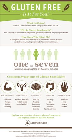 Is gluten-free right for you? We break it down in this Scoop. #glutenfree #infographic