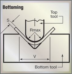 Press brake tooling bottoming
