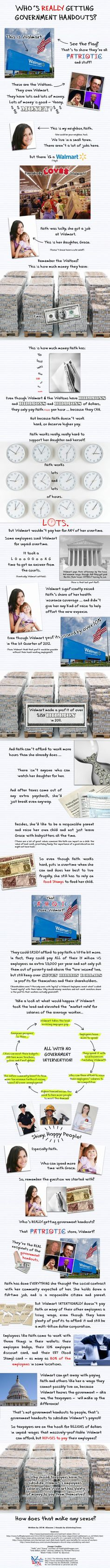Who's really getting government handouts?  --- via MoveOn. org --- The Most Addictive Infographic About Walmart's Greed We've Ever Seen