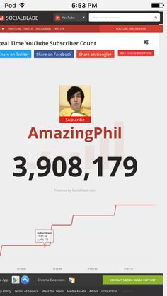 Almost>>PIN THIS TO ALL PHAN/FANDOM BOARD TO LET EVERYONE KNOE TO SUBSCRIBE TO HIM<<<< #4milforphil<<Oh heck no lets get #10milforphil