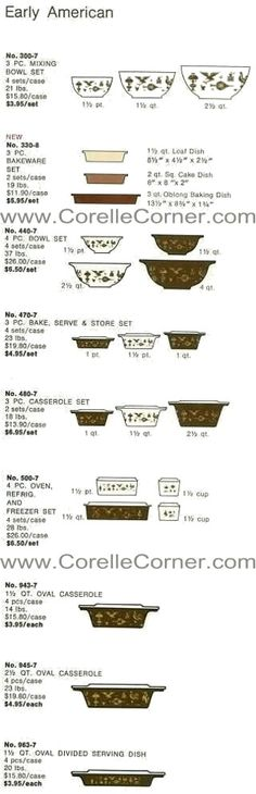 Early American Pyrex Ware, image from 1971 catalogue.