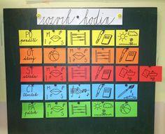 nástěnka třídy - Hledat Googlem Primary Teaching, Teaching Tips, 4 Kids, Art For Kids, Children, School Classroom, Classroom Activities, Class Displays, Schools First