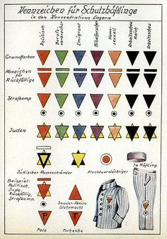 Concentration Camp badges. The black triangle was used for sick and disabled people. NEVER AGAIN!!