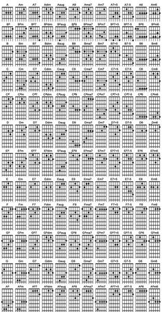 For our other chord diagrams and chord building lessons, click here