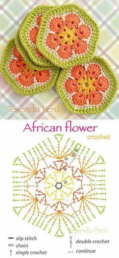 Wir kommen immer wieder auf die afrikanische Blume, weil es so genial! Gefunden über dem spanischen Blog Tejiendo Peru, wird diese Häkelschrift Ihnen helfen, Ihre eigenen zu machen. Liebe!