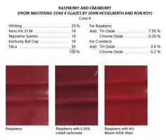 Raspberry and Cranberry - ^6 -John Hesselberth and Ron Roy