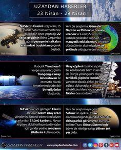 Uzaydan Haberler   23 Nisan - 29 Nisan  #uzaydabuhafta #space #science #news #uzay #bilim #uzaydanhaberler