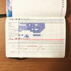 生活の全てを1冊のノートに記録し管理する!私のバレットジャーナルの中身紹介。 - わたしのバレットジャーナル Rainbow Loom, Bujo, Notebook, Study, Education, Bullet Journals, Youtube, Life, Studio