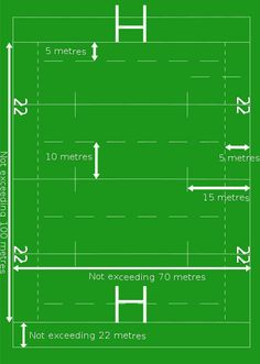 This is how a rugby field looks like,and it shows how wide and long the field is. Womens Rugby, Rugby Men, Rugby Rules, Rugby Workout, Nz All Blacks, Rugby Girls, Rugby Coaching, Ireland Rugby, Rugby Training