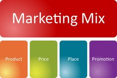 How To Plan A Marketing Mix For A Vacation Rental