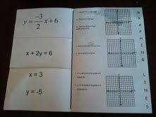 Math Tales from the Spring: Graphing Linear Equations Foldable
