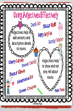Adjectives Poster and Recording Sheet can be used to enhance and support the understanding of adjectives. Display the poster in the classroom and let the children record their responses on the recording sheet. It is a great resource to be kept in the literacy centre or to be displayed in the classroom.