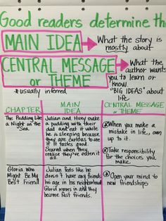 What is the main idea of a book